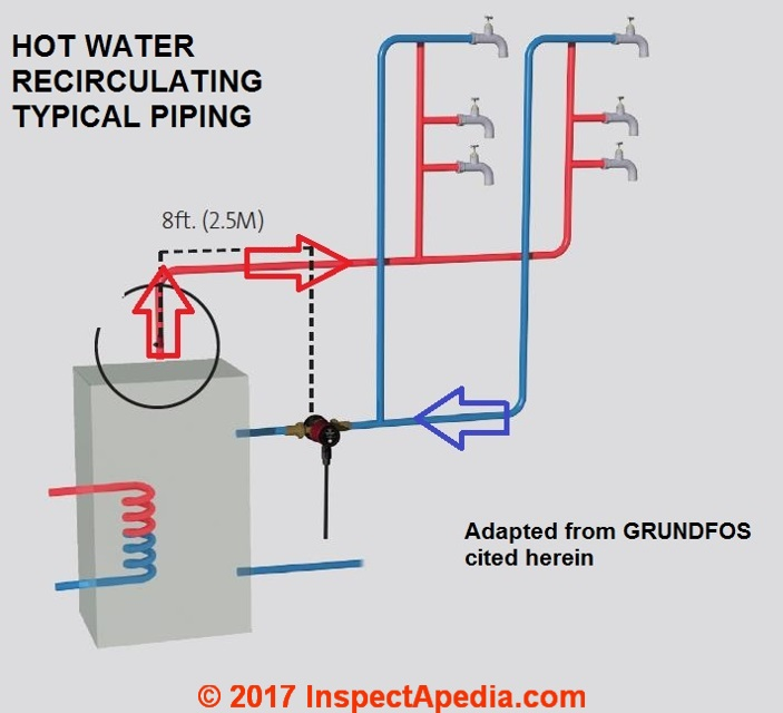 heat pump hot water installation instructions