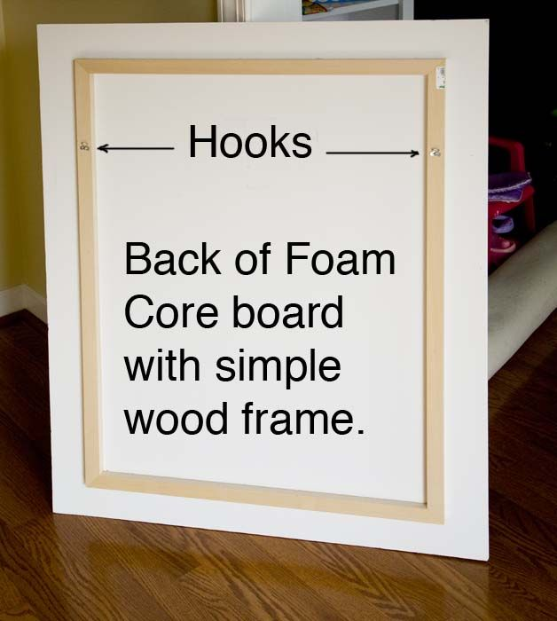 foam core headboard instructions