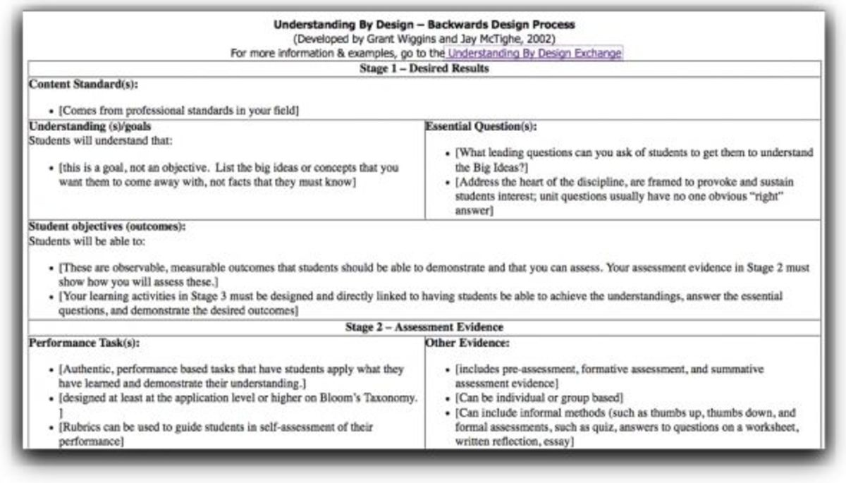 instructional unit plan template