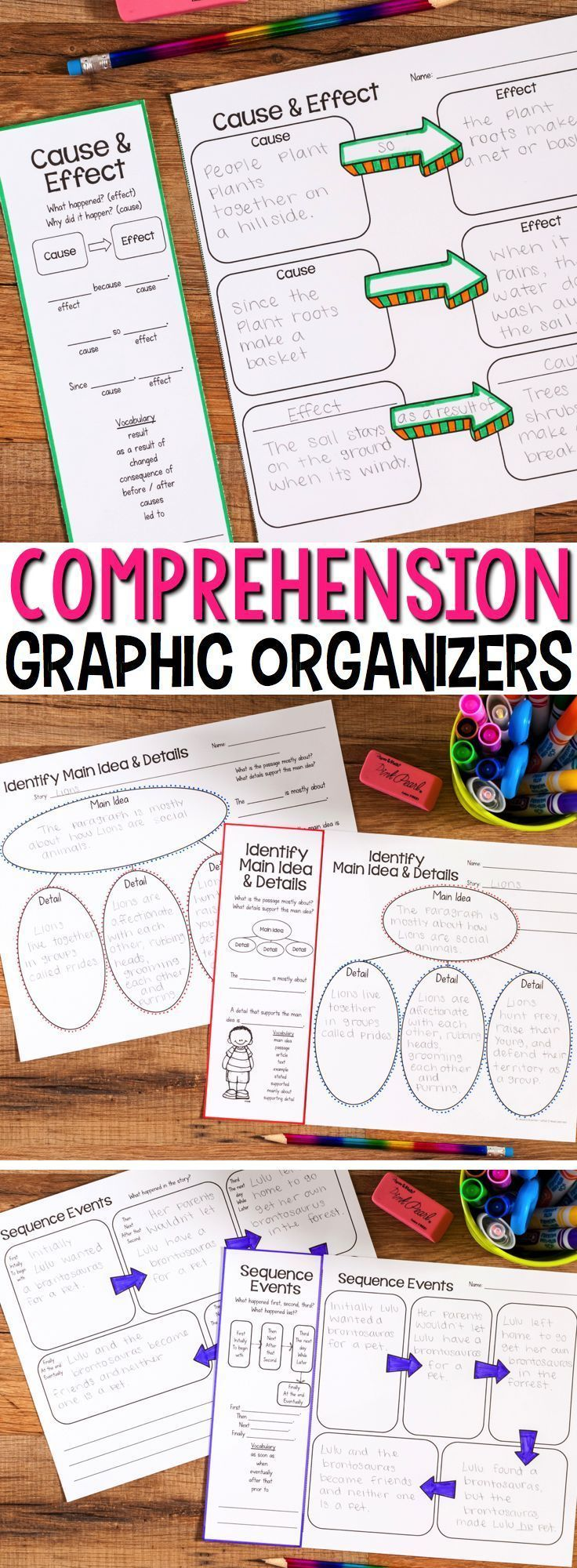 comprehension strategy instruction definition