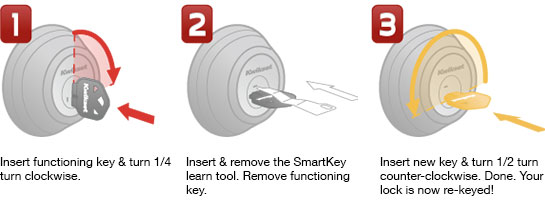 kwikset smart key reset instructions