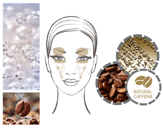 kopi luwak anti pollution oxygen treatment instructions