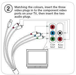 apple component av cable instructions