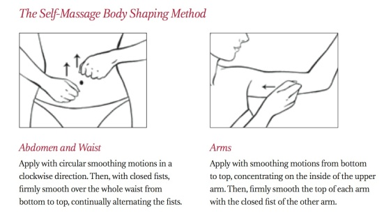clarins body shaping cream massage instructions