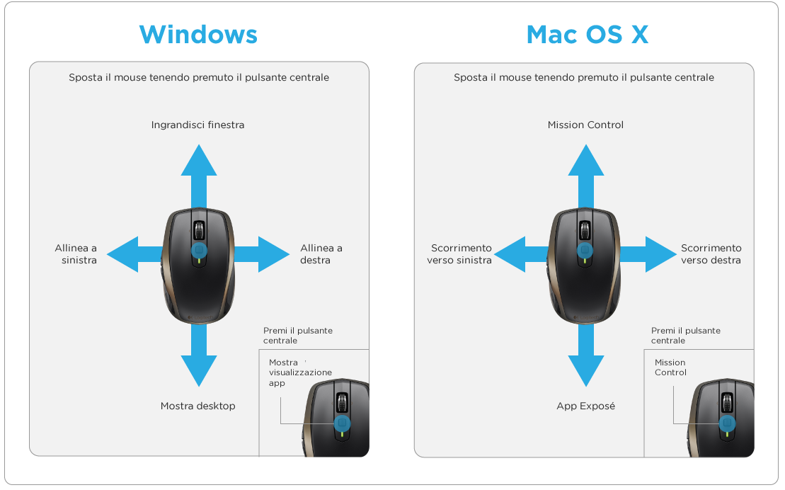 logitech anywhere mx instructions