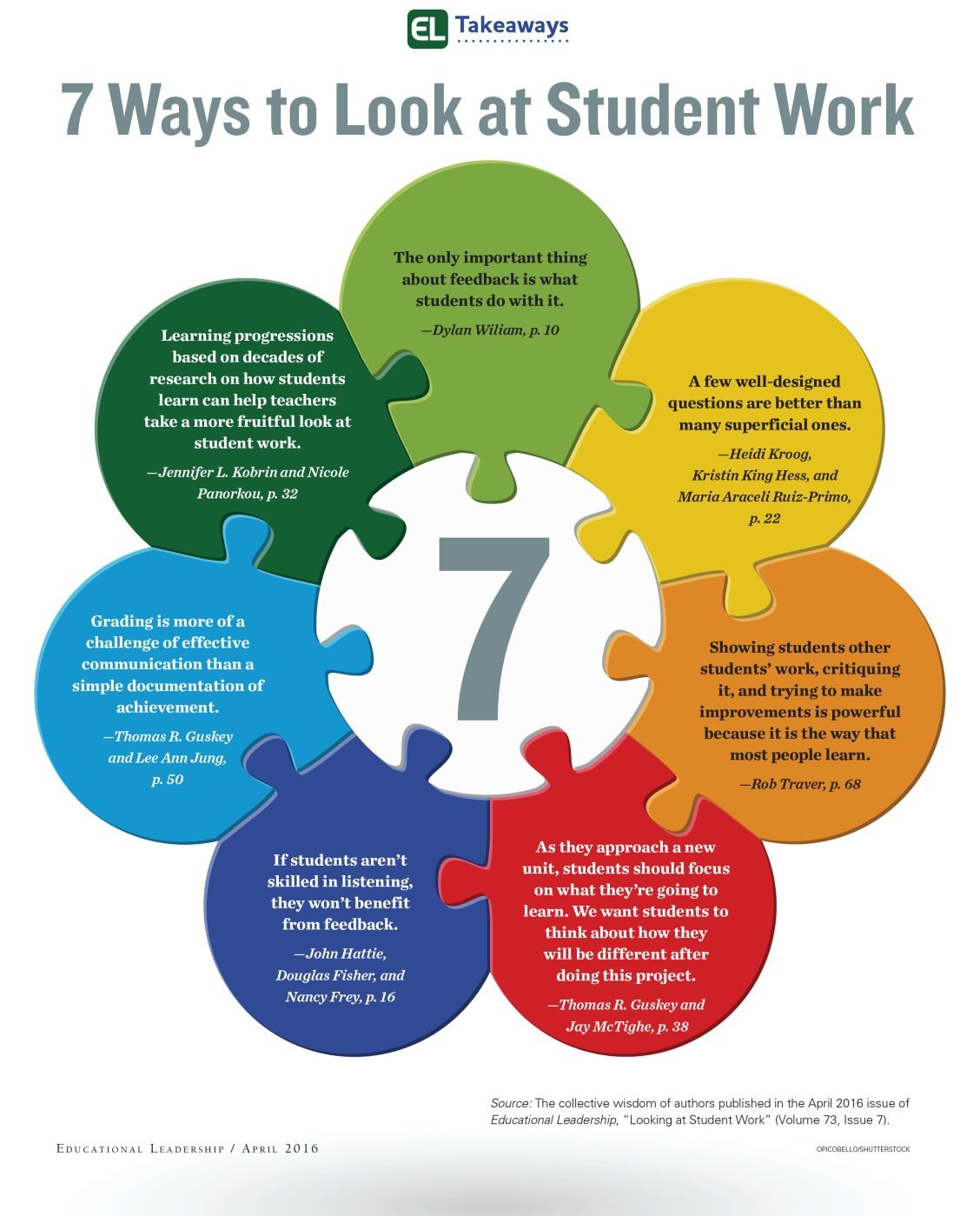 instructional strategies and psychology
