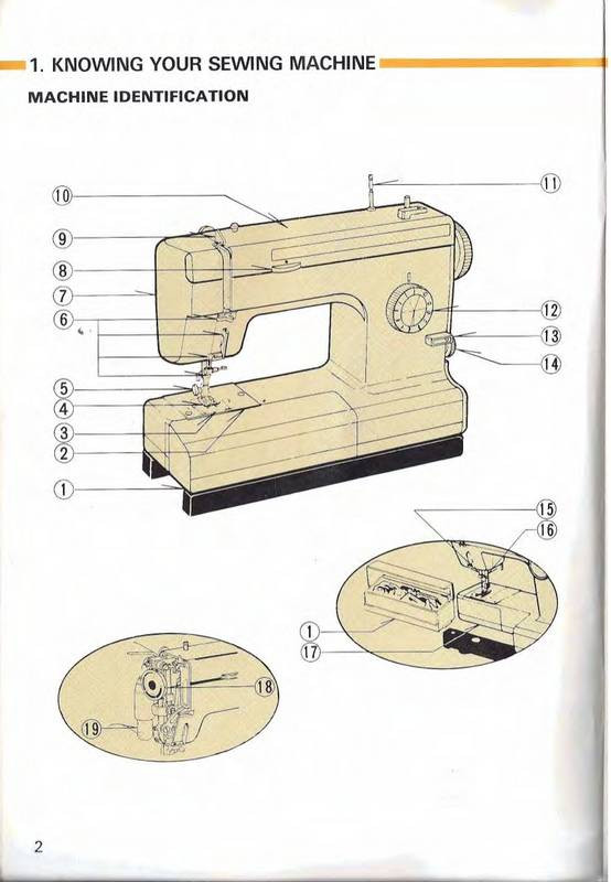 globe overlocker m34 instruction manual