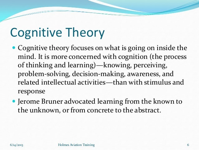 cognitive learning theory instructional processes