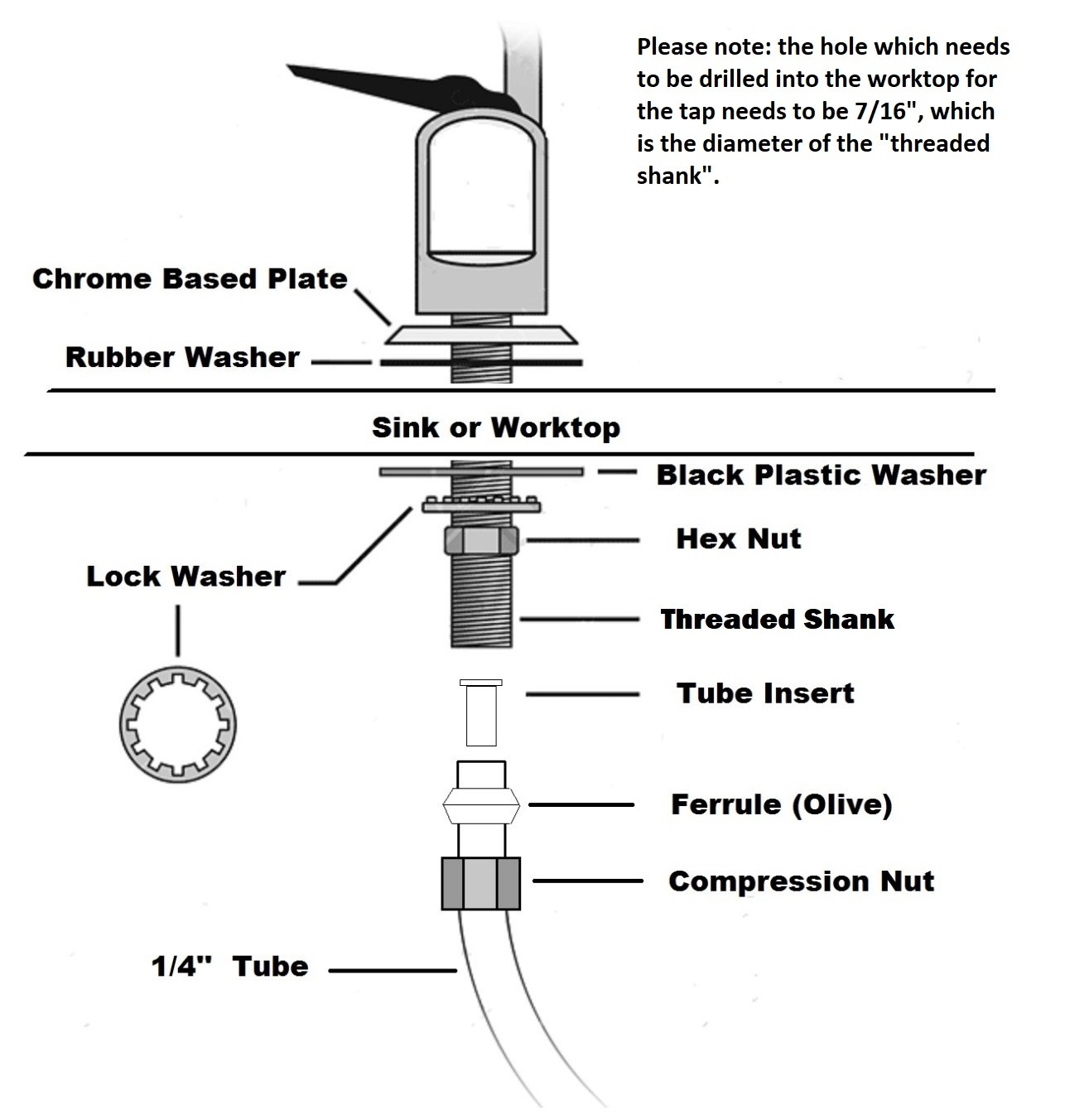 maintenance instructions for omipure reverse osmosis filters
