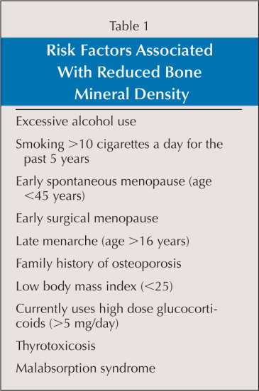 journal of bone and mineral research author instructions