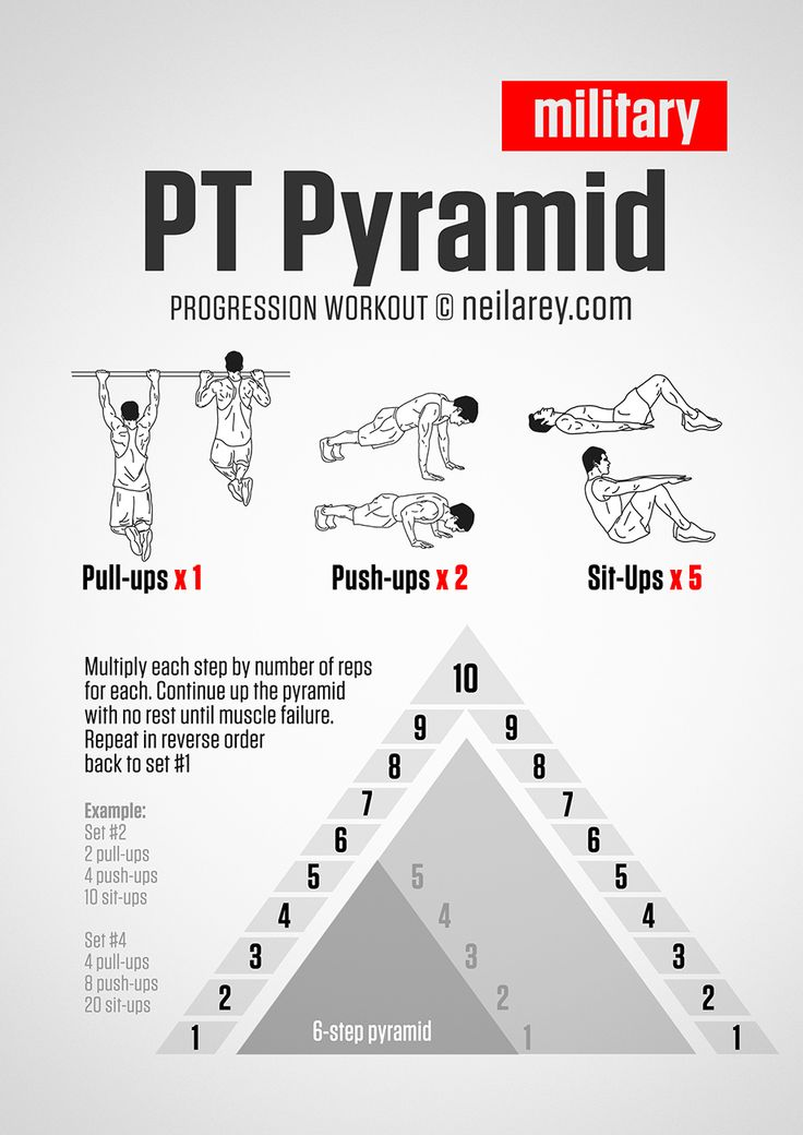 navy physical fitness instruction