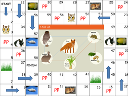 gruffalo snakes and ladders instructions
