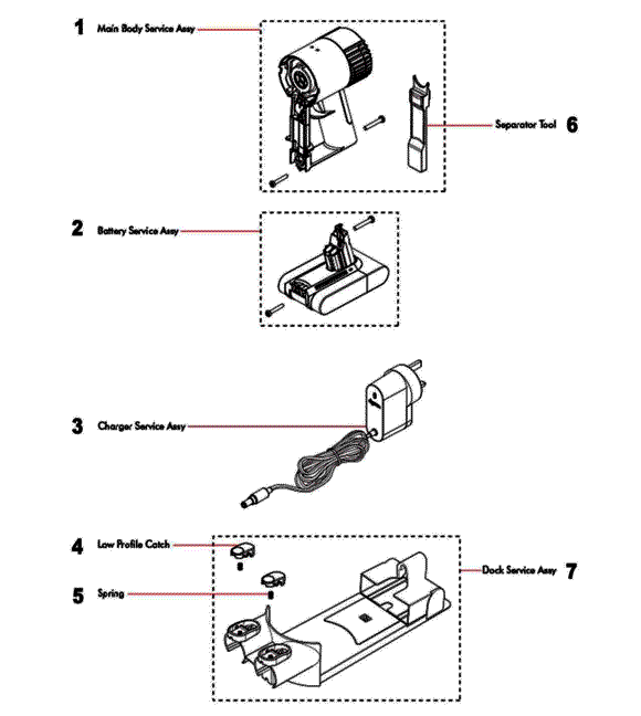 dyson instruction manual dc59