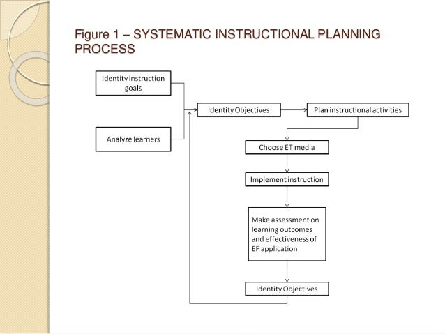 systematic instruction lesson plan