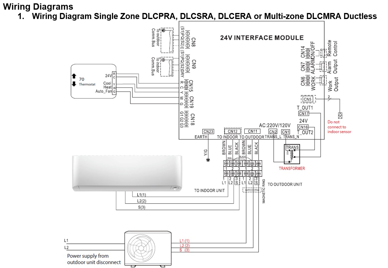 midea dr-06 multi control box operating and installation instructions