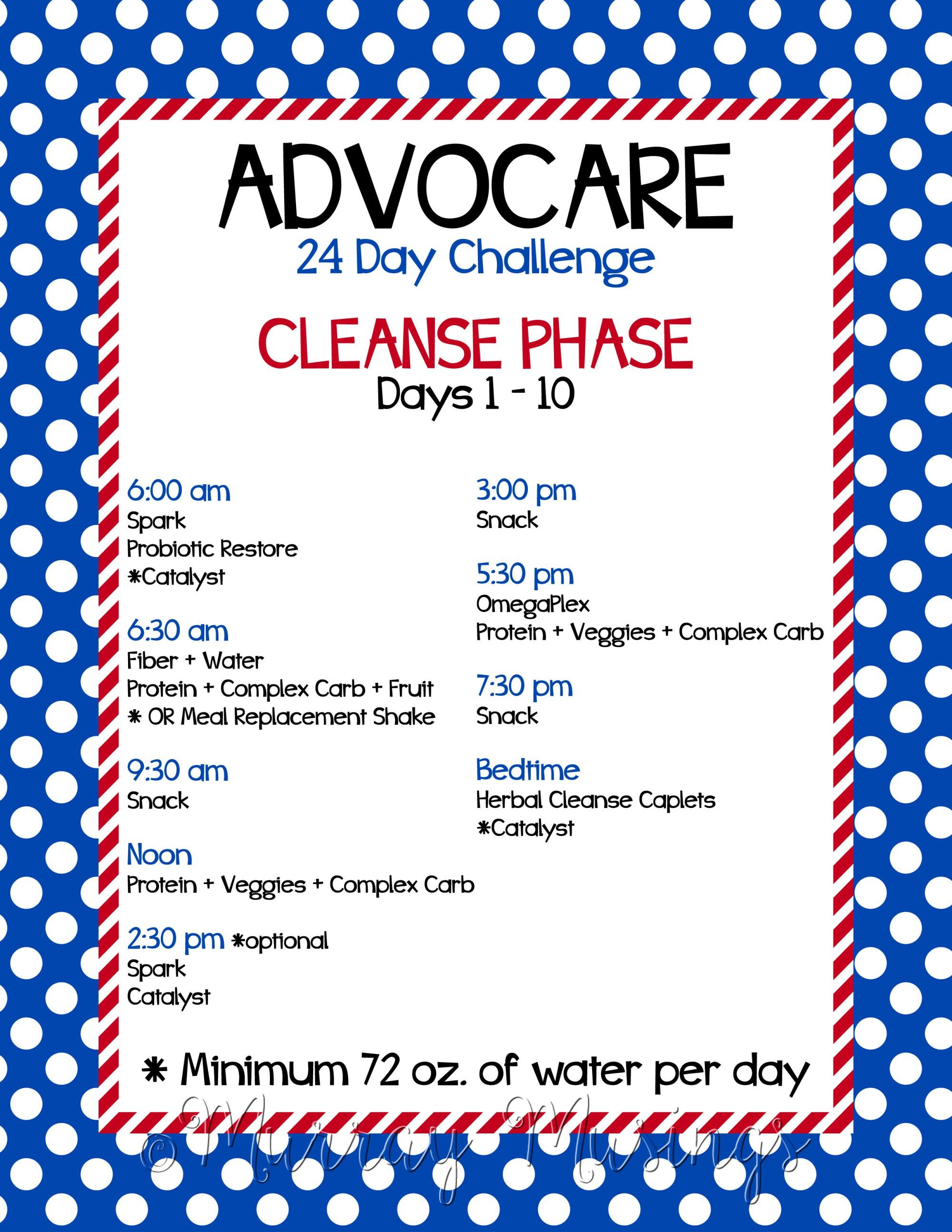 diet start cleanse instructions