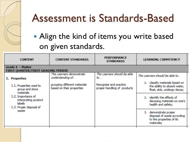 alignment of assessment objectives with instructional objectives
