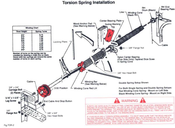 dominator roller door installation instructions