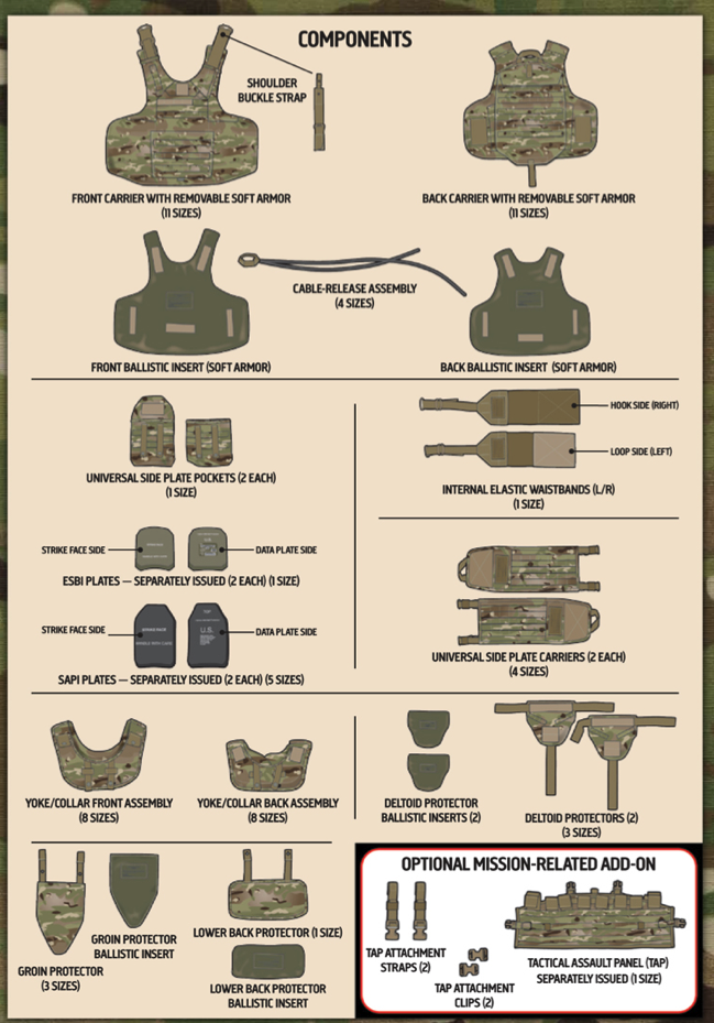 body armor quick release instructions assembly