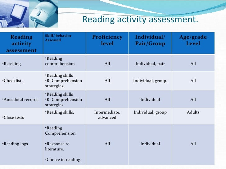 year 3 diagnostic assessment reading instruction