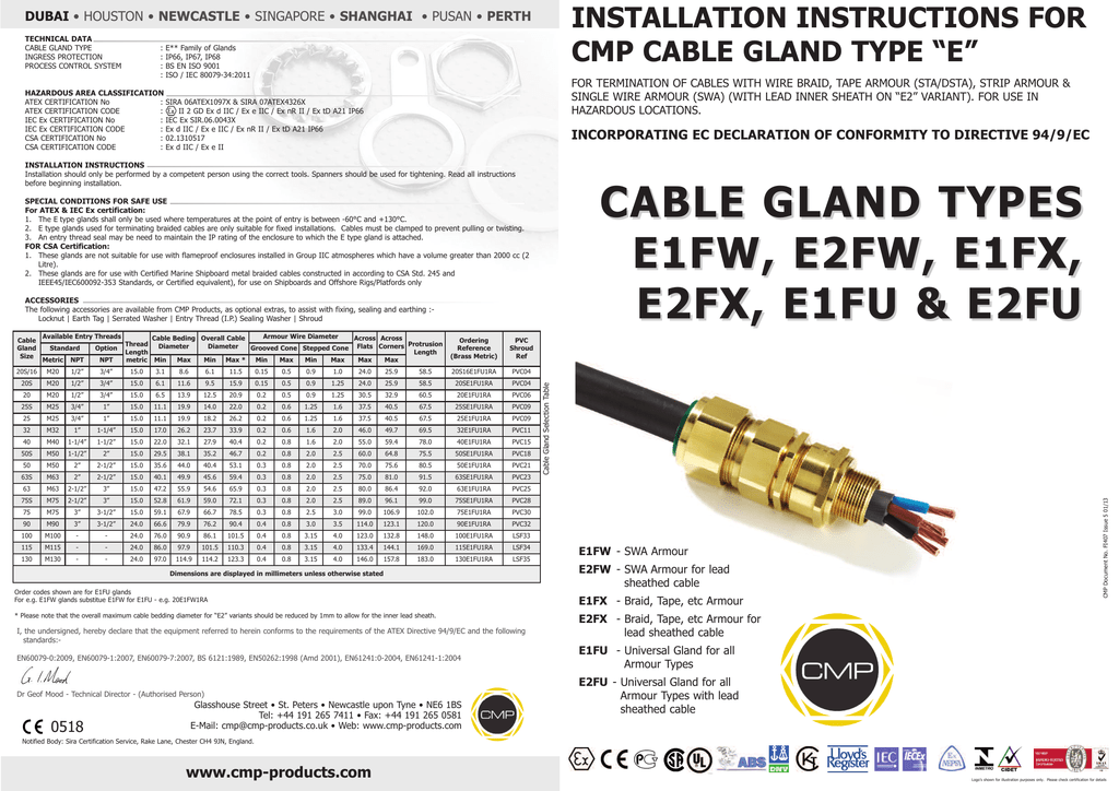 cable gland installation instructions