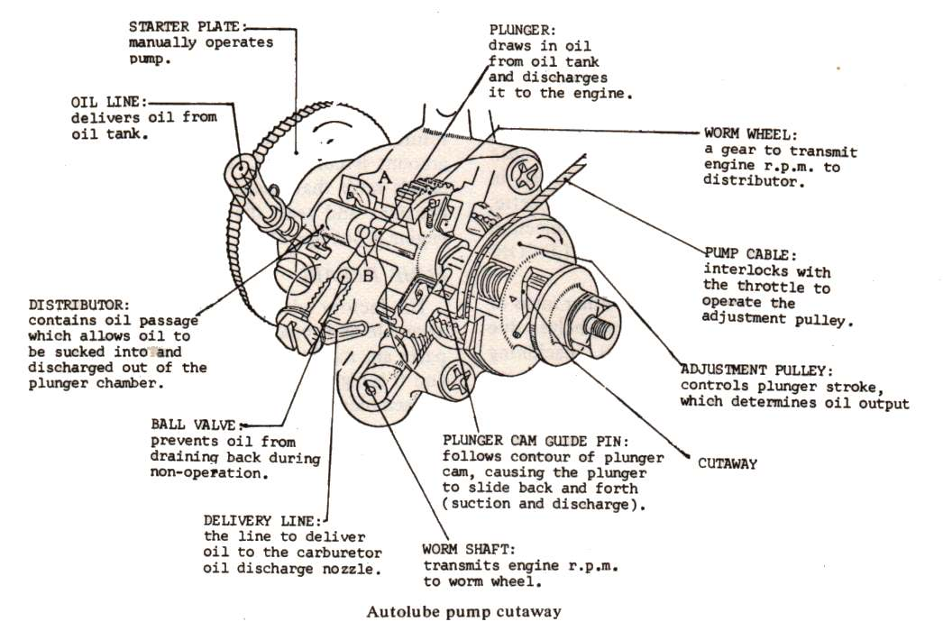 sprint steering damper fitting instructions