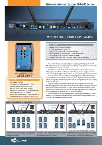 channel master 4228hd installation instructions