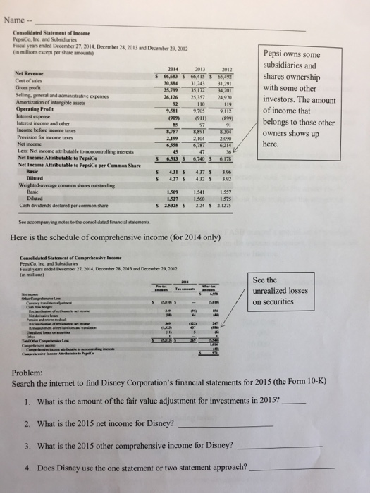 consolidated losses schedule instructions