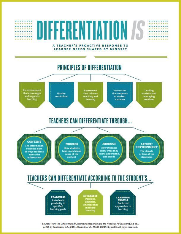 benefits of learner centered instruction