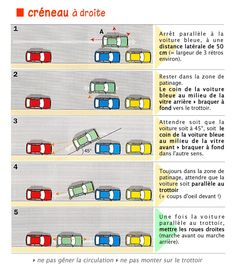 parallel parking instructions for bus