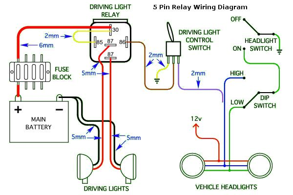 narva led wiring instructions