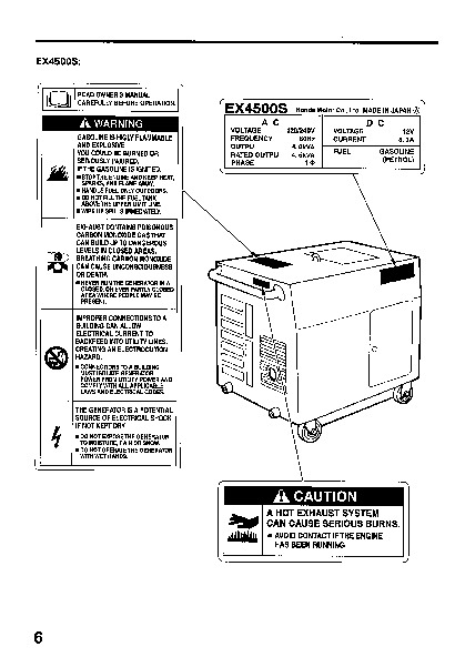 honda 5.8kva generator instructions