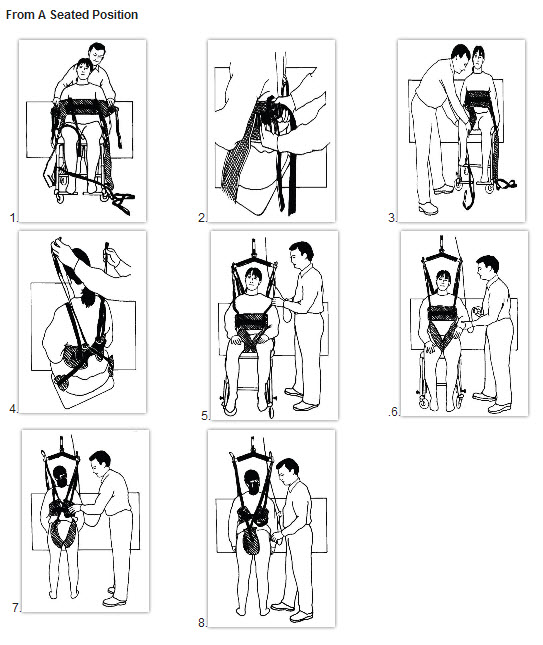 instructions for patients using the stand up-lifter