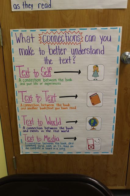 literacy texts for reading instruction in the classroom