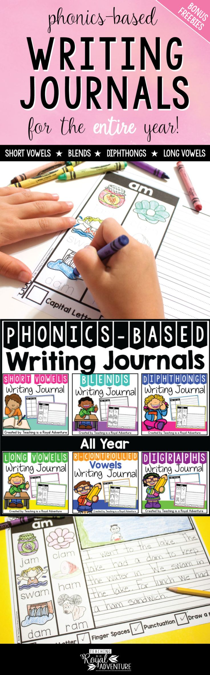 research on reading and phonics based instruction