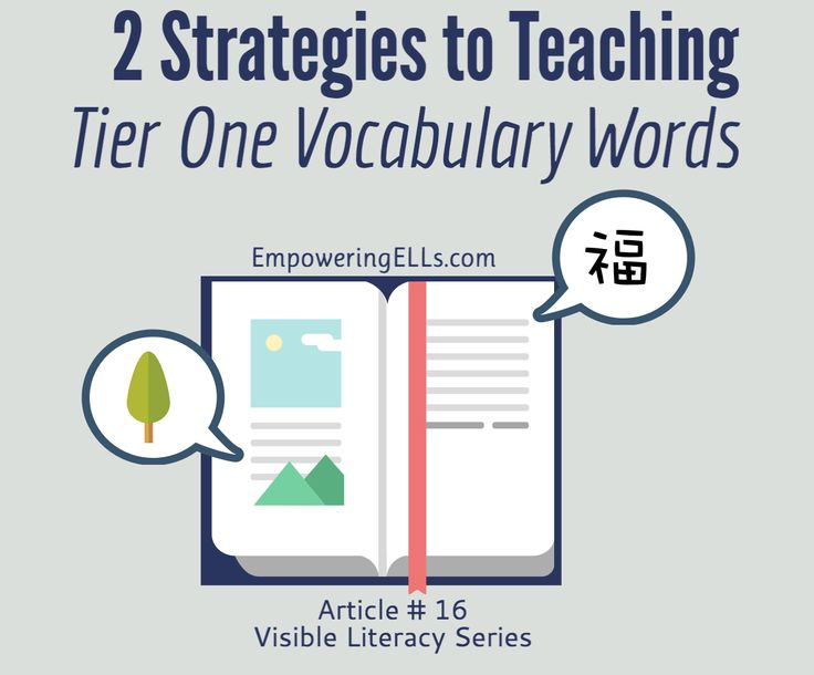 robust vocabulary instruction word tier 2