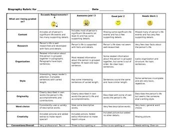 rubrics for instructional materials