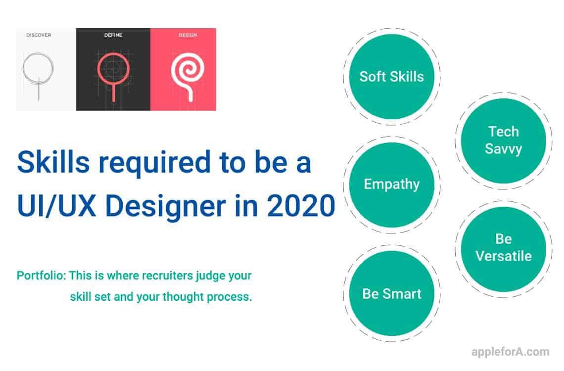 skills required to become a good instructional designer