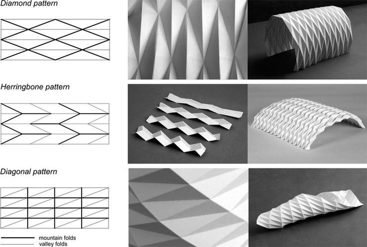 step by step tessellation instructions