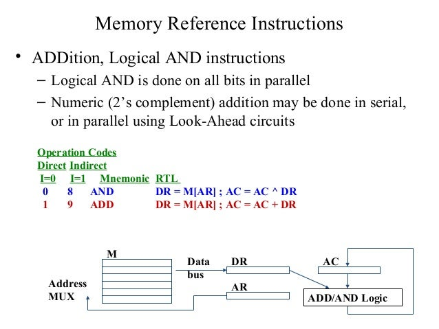 the instruction at 0x00007ff75856e0cdd reference memory at