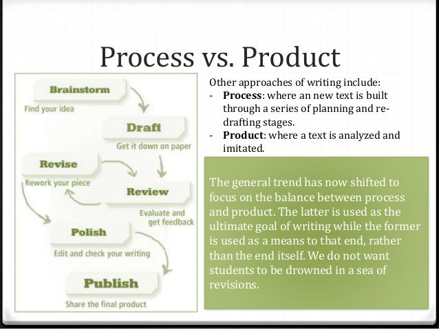 the process approach to writing instruction